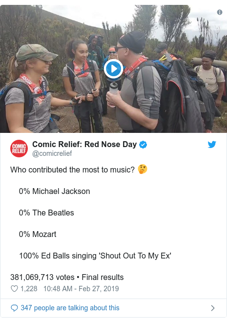 Twitter post by @comicrelief: Red Nose Day  Who contributed the most to music? 🤔    0% Michael Jackson     0% The Beatles                            0% Mozart            100% Ed Balls singing 'Shout Out To My Ex'381,069,713 votes • Final results