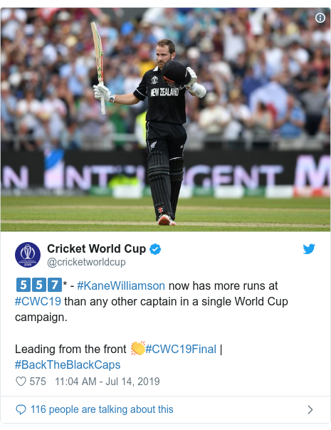 Twitter post by @cricketworldcup: 5️⃣5️⃣7️⃣* - #KaneWilliamson now has more runs at #CWC19 than any other captain in a single World Cup campaign.Leading from the front 👏#CWC19Final | #BackTheBlackCaps