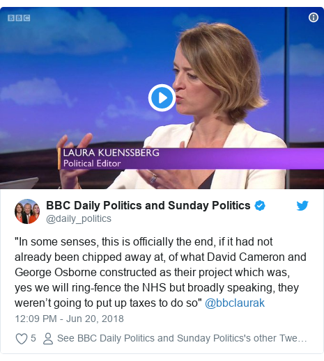 "Twitter post by @daily_politics: ""In some senses, this is officially the end, if it had not already been chipped away at, of what David Cameron and George Osborne constructed as their project which was, yes we will ring-fence the NHS but broadly speaking, they weren't going to put up taxes to do so"" @bbclaurak"