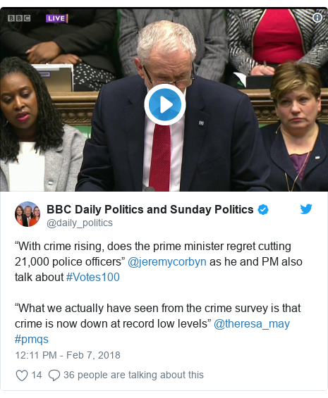"Twitter post by @daily_politics: ""With crime rising, does the prime minister regret cutting 21,000 police officers"" @jeremycorbyn as he and PM also talk about #Votes100 ""What we actually have seen from the crime survey is that crime is now down at record low levels"" @theresa_may #pmqs"