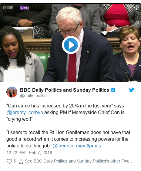"Twitter post by @daily_politics: ""Gun crime has increased by 20% in the last year"" says @jeremy_corbyn asking PM if Merseyside Chief Con is ""crying wolf""""I seem to recall the Rt Hon Gentleman does not have that good a record when it comes to increasing powers for the police to do their job"" @theresa_may #pmqs"