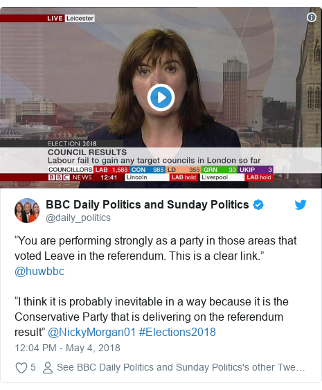 """Twitter post by @daily_politics: """"You are performing strongly as a party in those areas that voted Leave in the referendum. This is a clear link."""" @huwbbc""""I think it is probably inevitable in a way because it is the Conservative Party that is delivering on the referendum result"""" @NickyMorgan01 #Elections2018"""