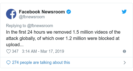 Twitter post by @fbnewsroom: In the first 24 hours we removed 1.5 million videos of the attack globally, of which over 1.2 million were blocked at upload...