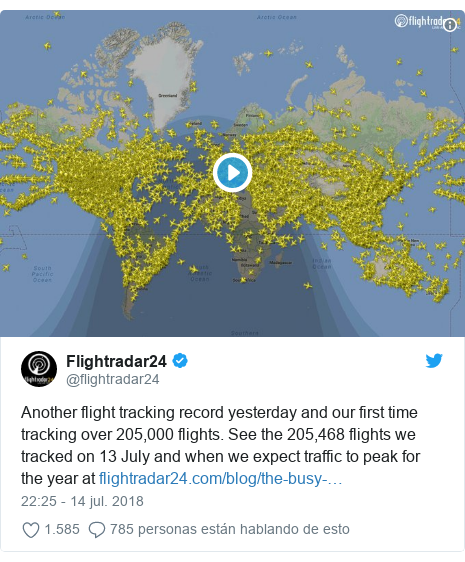 Publicación de Twitter por @flightradar24: Another flight tracking record yesterday and our first time tracking over 205,000 flights. See the 205,468 flights we tracked on 13 July and when we expect traffic to peak for the year at