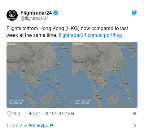Twitter 用戶名 @flightradar24: Flights to/from Hong Kong (HKG) now compared to last week at the same time.
