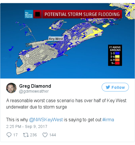 Twitter post by @gdimeweather: A reasonable worst case scenario has over half of Key West underwater due to storm surgeThis is why @NWSKeyWest is saying to get out #irma pic.twitter.com/2xfv0anPsY