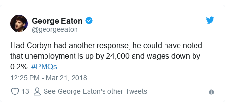 Twitter post by @georgeeaton: Had Corbyn had another response, he could have noted that unemployment is up by 24,000 and wages down by 0.2%. #PMQs