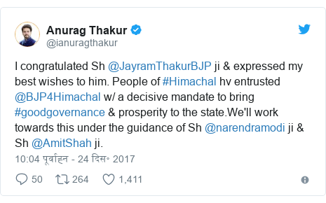ट्विटर पोस्ट @ianuragthakur: I congratulated Sh @JayramThakurBJP ji & expressed my best wishes to him. People of #Himachal hv entrusted @BJP4Himachal w/ a decisive mandate to bring #goodgovernance & prosperity to the state.We'll work towards this under the guidance of Sh @narendramodi ji & Sh @AmitShah ji.