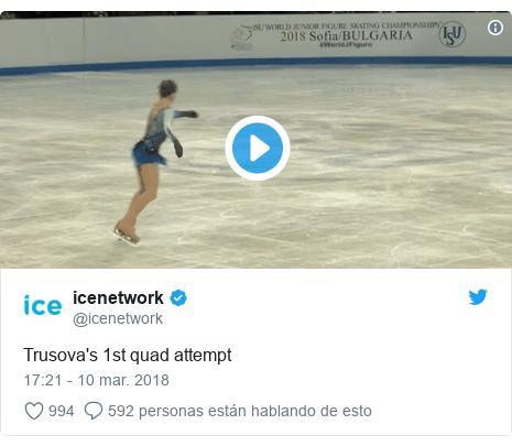 Publicación de Twitter por @icenetwork: Trusova's 1st quad attempt