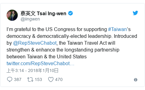 Twitter 用户名 @iingwen: I'm grateful to the US Congress for supporting #Taiwan's democracy & democratically-elected leadership. Introduced by @RepSteveChabot, the Taiwan Travel Act will strengthen & enhance the longstanding partnership between Taiwan & the United States