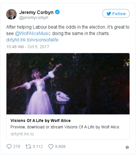 Twitter post by @jeremycorbyn: After helping Labour beat the odds in the election, it's great to see @WolfAliceMusic doing the same in the charts. https //t.co/H3sdVFpZVr