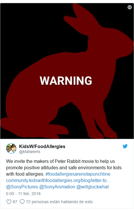 Publicación de Twitter por @kfatweets: We invite the makers of Peter Rabbit movie to help us promote positive attitudes and safe environments for kids with food allergies. #foodallergiesarenotapunchline   @SonyPictures @SonyAnimation @willgluckwhat