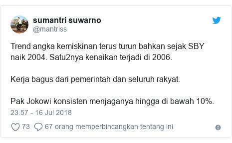 Twitter pesan oleh @mantriss: Trend angka kemiskinan terus turun bahkan sejak SBY naik 2004. Satu2nya kenaikan terjadi di 2006.Kerja bagus dari pemerintah dan seluruh rakyat.Pak Jokowi konsisten menjaganya hingga di bawah 10%.
