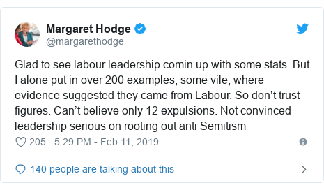Twitter post by @margarethodge: Glad to see labour leadership comin up with some stats. But I alone put in over 200 examples, some vile, where evidence suggested they came from Labour. So don't trust figures. Can't believe only 12 expulsions. Not convinced leadership serious on rooting out anti Semitism