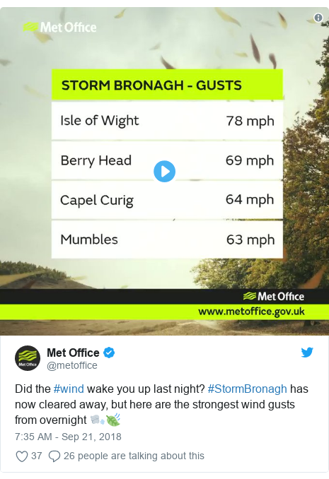Twitter post by @metoffice: Did the #wind wake you up last night? #StormBronagh has now cleared away, but here are the strongest wind gusts from overnight 🌬️🍃