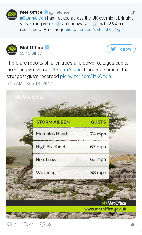 Twitter post by @metoffice: There are reports of fallen trees and power outages due to the strong winds from #StormAileen. Here are some of the strongest gusts recorded pic.twitter.com/4zkQzxrnlH