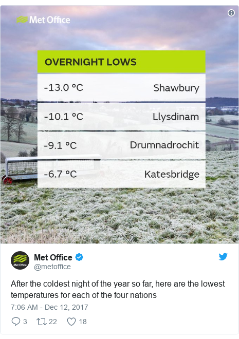 Twitter post by @metoffice: After the coldest night of the year so far, here are the lowest temperatures for each of the four nations