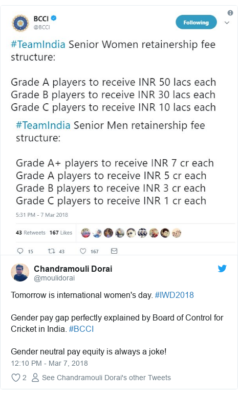 Twitter post by @moulidorai: Tomorrow is international women's day. #IWD2018 Gender pay gap perfectly explained by Board of Control for Cricket in India. #BCCI Gender neutral pay equity is always a joke!