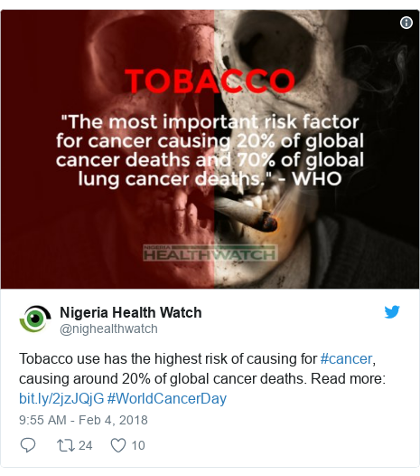 Twitter post by @nighealthwatch: Tobacco use has the highest risk of causing for #cancer, causing around 20% of global cancer deaths. Read more   #WorldCancerDay