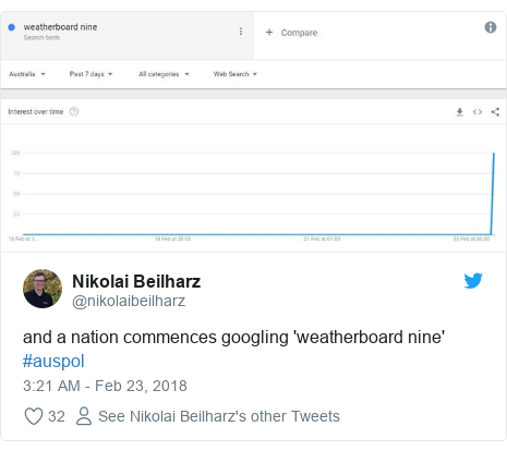 Twitter post by @nikolaibeilharz: and a nation commences googling 'weatherboard nine' #auspol