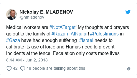 Twitter post by @nmladenov: Medical workers are #NotATarget! My thoughts and prayers go out to the family of #Razan_AlNajjar! #Palestinians in #Gaza have had enough suffering. #Israel needs to calibrate its use of force and Hamas need to prevent incidents at the fence. Escalation only costs more lives.