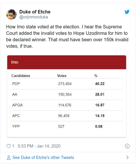 Twitter post by @orjinmonduka: How Imo state voted at the election. I hear the Supreme Court added the invalid votes to Hope Uzodinma for him to be declared winner. That must have been over 150k invalid votes, if true.