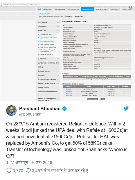 ट्विटर पोस्ट @pbhushan1: On 28/3/15 Ambani registered Reliance Defence. Within 2 weeks, Modi junked the UPA deal with Rafale at ~600Cr/jet & signed new deal at >1500Cr/jet. Pub sector HAL was replaced by Ambani's Co, to get 50% of 58KCr cake. Transfer of technology was junked.Yet Shah asks 'Where is Q?'!