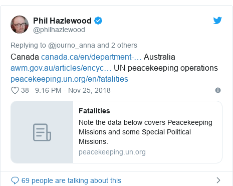 Twitter post by @philhazlewood: Canada  Australia  UN peacekeeping operations