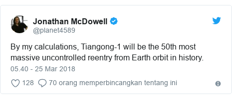 Twitter pesan oleh @planet4589: By my calculations, Tiangong-1 will be the 50th most massive uncontrolled reentry from Earth orbit in history.