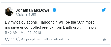 Twitter post by @planet4589: By my calculations, Tiangong-1 will be the 50th most massive uncontrolled reentry from Earth orbit in history.