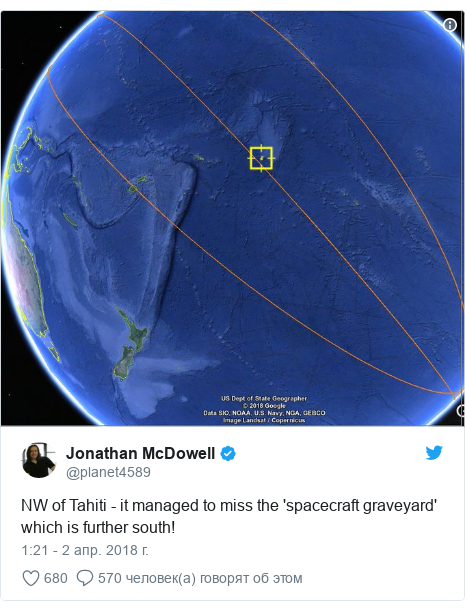 Twitter post by @planet4589: NW of Tahiti - it managed to miss the 'spacecraft graveyard' which is further south!