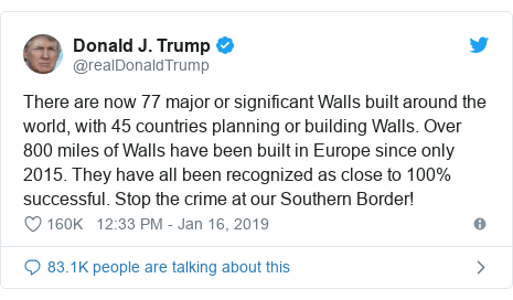 Twitter post by @realDonaldTrump: There are now 77 major or significant Walls built around the world, with 45 countries planning or building Walls. Over 800 miles of Walls have been built in Europe since only 2015. They have all been recognized as close to 100% successful. Stop the crime at our Southern Border!