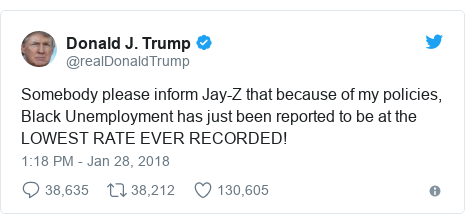 Twitter post by @realDonaldTrump: Somebody please inform Jay-Z that because of my policies, Black Unemployment has just been reported to be at the LOWEST RATE EVER RECORDED!
