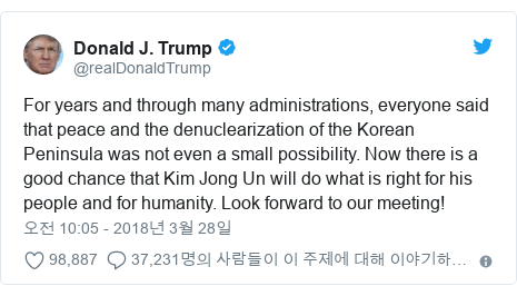 Twitter post by @realDonaldTrump: For years and through many administrations, everyone said that peace and the denuclearization of the Korean Peninsula was not even a small possibility. Now there is a good chance that Kim Jong Un will do what is right for his people and for humanity. Look forward to our meeting!