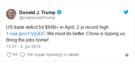 Twitter post by @realDonaldTrump: US trade deficit hit $64B+ in April, 2 yr record high  We must do better. China is ripping us. Bring the jobs home!