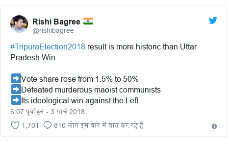 ट्विटर पोस्ट @rishibagree: #TripuraElection2018 result is more historic than Uttar Pradesh Win ➡Vote share rose from 1.5% to 50% ➡Defeated murderous maoist communists➡Its ideological win against the Left