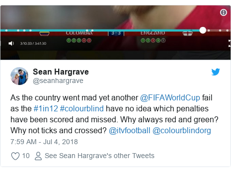 Twitter post by @seanhargrave: As the country went mad yet another @FIFAWorldCup fail as the #1in12 #colourblind have no idea which penalties have been scored and missed. Why always red and green? Why not ticks and crossed? @itvfootball @colourblindorg