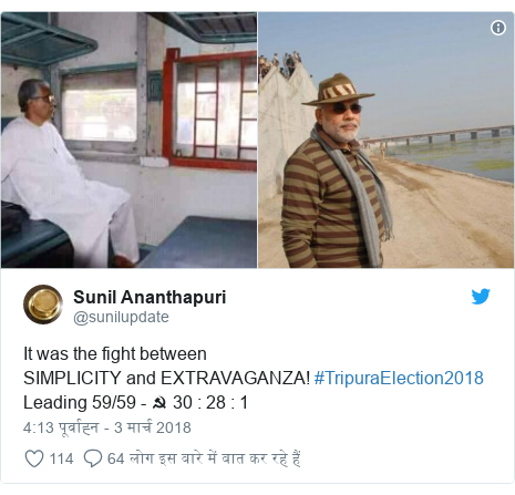 ट्विटर पोस्ट @sunilupdate: It was the fight between SIMPLICITY and EXTRAVAGANZA! #TripuraElection2018 Leading 59/59 - ☭ 30   28   1