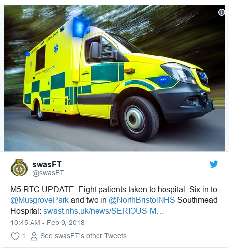 Twitter post by @swasFT: M5 RTC UPDATE  Eight patients taken to hospital. Six in to @MusgrovePark and two in @NorthBristolNHS Southmead Hospital