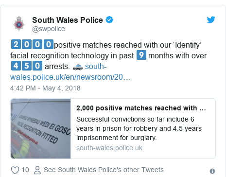 Twitter post by @swpolice: 2️⃣0️⃣0️⃣0️⃣positive matches reached with our 'Identify' facial recognition technology in past 9️⃣ months with over 4️⃣5️⃣0️⃣ arrests. 🚓