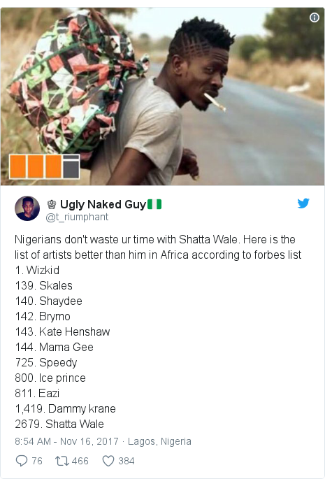 Twitter post by @t_riumphant: Nigerians don't waste ur time with Shatta Wale. Here is the list of artists better than him in Africa according to forbes list1. Wizkid139. Skales140. Shaydee142. Brymo143. Kate Henshaw144. Mama Gee725. Speedy800. Ice prince811. Eazi1,419. Dammy krane2679. Shatta Wale