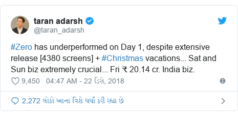 Twitter post by @taran_adarsh: #Zero has underperformed on Day 1, despite extensive release [4380 screens] + #Christmas vacations... Sat and Sun biz extremely crucial... Fri ₹ 20.14 cr. India biz.