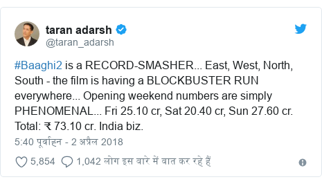 ट्विटर पोस्ट @taran_adarsh: #Baaghi2 is a RECORD-SMASHER... East, West, North, South - the film is having a BLOCKBUSTER RUN everywhere... Opening weekend numbers are simply PHENOMENAL... Fri 25.10 cr, Sat 20.40 cr, Sun 27.60 cr. Total  ₹ 73.10 cr. India biz.