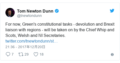 Twitter post by @tnewtondunn: For now, Green's constitutional tasks - devolution and Brexit liaison with regions - will be taken on by the Chief Whip and Scots, Welsh and NI Secretaries.