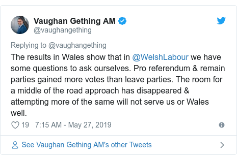 Twitter post by @vaughangething: The results in Wales show that in @WelshLabour we have some questions to ask ourselves. Pro referendum & remain parties gained more votes than leave parties. The room for a middle of the road approach has disappeared & attempting more of the same will not serve us or Wales well.