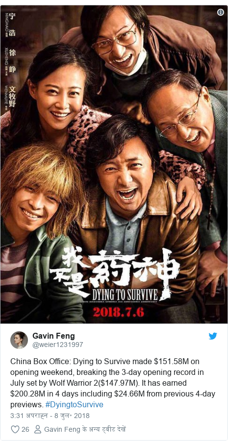 ट्विटर पोस्ट @weier1231997: China Box Office  Dying to Survive made $151.58M on opening weekend, breaking the 3-day opening record in July set by Wolf Warrior 2($147.97M). It has earned $200.28M in 4 days including $24.66M from previous 4-day previews. #DyingtoSurvive