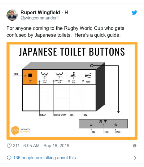 Twitter post by @wingcommander1: For anyone coming to the Rugby World Cup who gets confused by Japanese toilets.  Here's a quick guide.