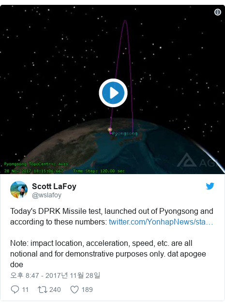 Twitter post by @wslafoy: Today's DPRK Missile test, launched out of Pyongsong and according to these numbers  Note  impact location, acceleration, speed, etc. are all notional and for demonstrative purposes only. dat apogee doe