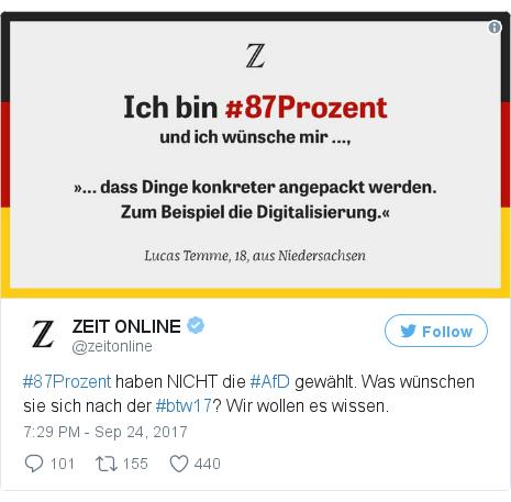 Twitter post by @zeitonline: #87Prozent haben NICHT die #AfD gewählt. Was wünschen sie sich nach der #btw17? Wir wollen es wissen. pic.twitter.com/HDoJukgr85