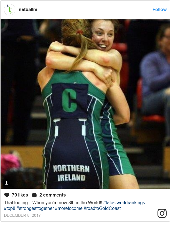 Instagram post by netballni: That feeling... When you're now 8th in the World!! #latestworldrankings #top8 #strongesttogether #moretocome #roadtoGoldCoast
